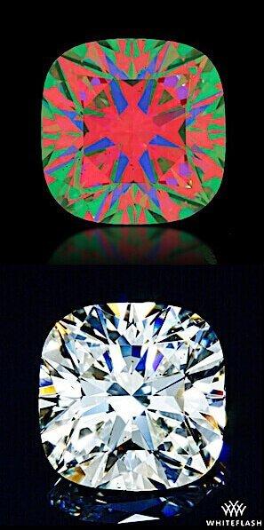 Brian Gavin Brillanz Clip mit Diamant Signature Rund Ideal Cut