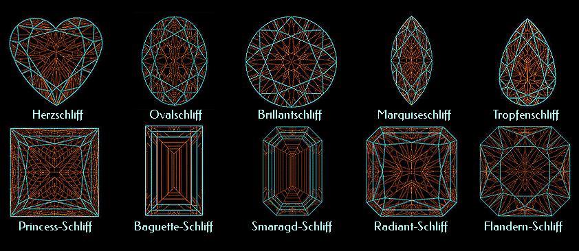Diamant Formen - zwischen diesen zehn Diamant Formen ist eine von ihnen weniger bekannt: der Flandern-Schliff