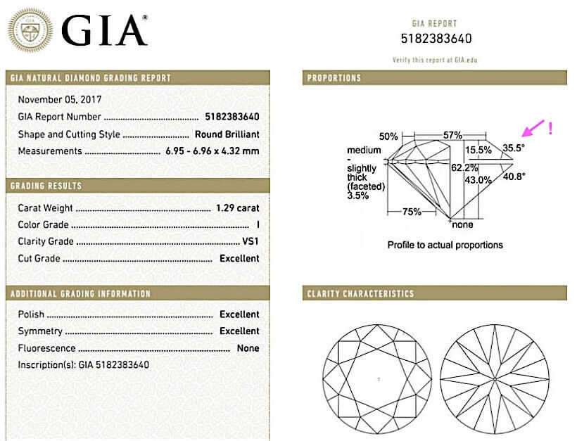 Gia-Zertifikat für Diamanten mit 1.29ct I VS1. Eigentlich sind alle Proportionen im idealen Bereich. Allerdings liegt der Kronen-Winkel entsprechend der von mir vorgegebenen strikteren Daten um 0,5º über dem Limit