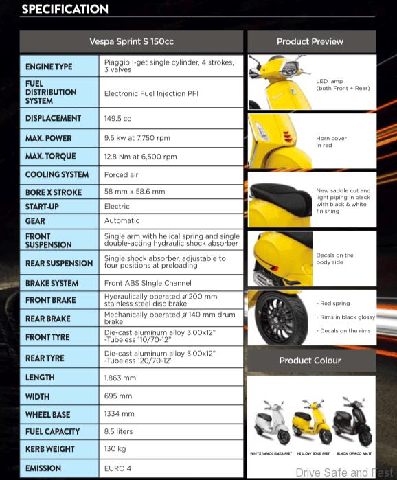 2020 Vespa Sprint S 150cc specifications