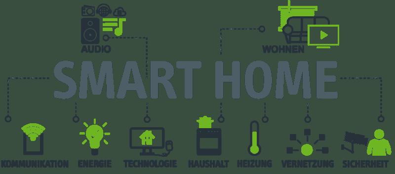Smart Home Graz