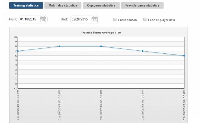 Estadísticas de jugadores
