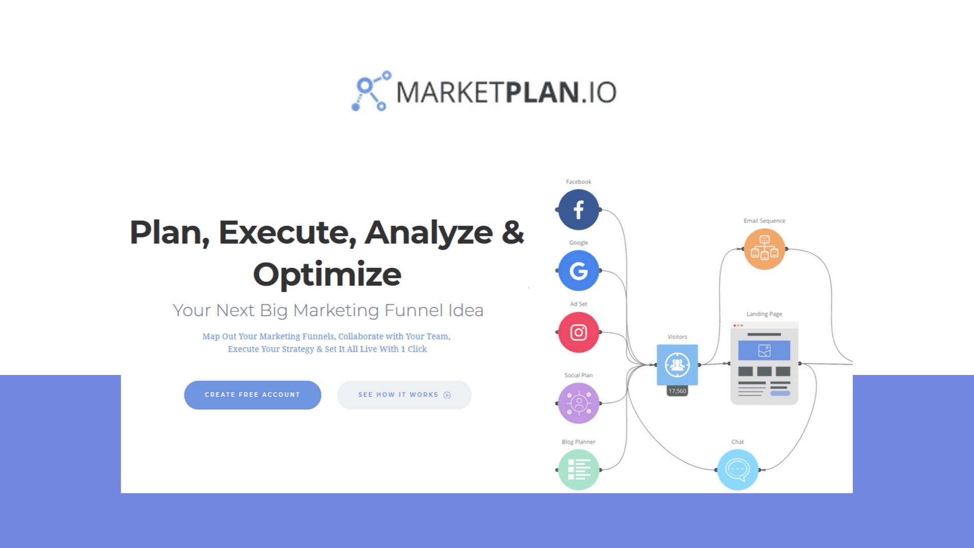 marketplan Lifetime Deal