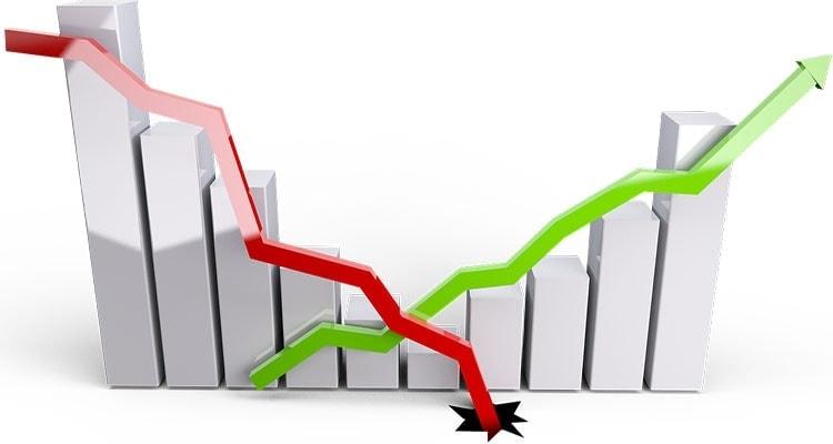 Inverti il trend negativo con un'analisi del tuo sito - IMPRIMIS