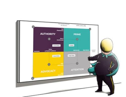 Apple – A Digital Business Strategy Case Study