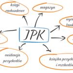 Jednolity Plik Kontrolny (JPK) - Co i Kiedy?