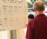 Point Sur Les Résultats Mi Journée Samedi - 24H De La Tonte Crédit Photo Phoebus Communication (1)_Preview