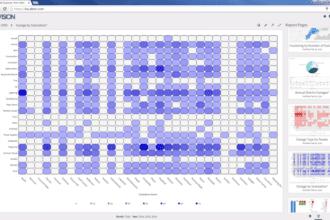 MVA Outage by Substation screenshot