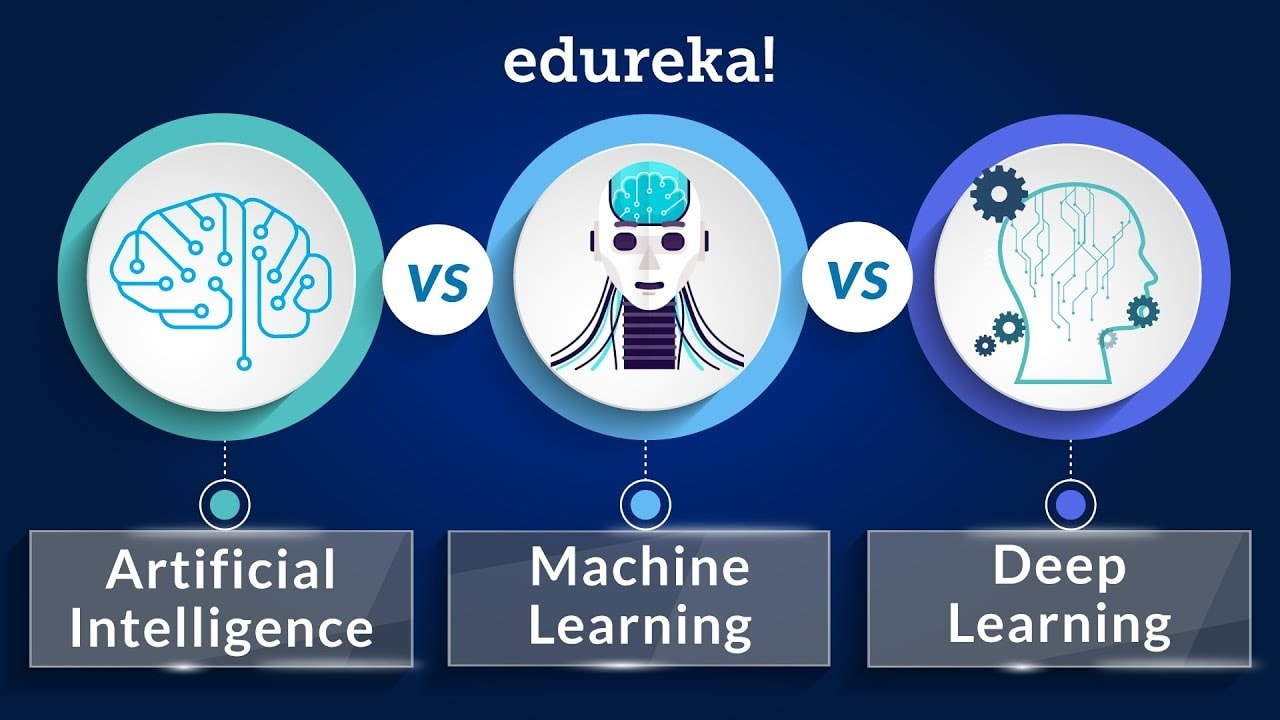The Difference Between Artificial Intelligence Deep Learning and Machine Learning