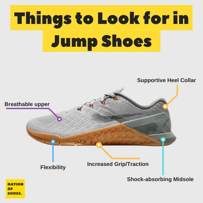 10 Best Shoes for Jumping Rope in 2020