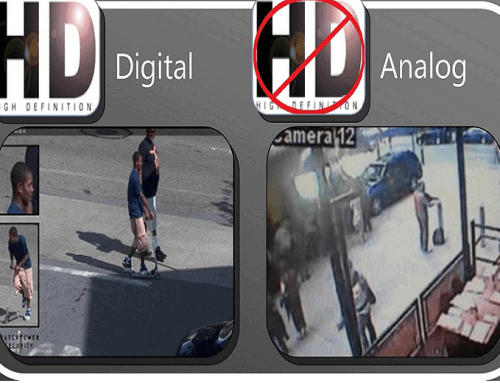 Analog vs. Digital Image Resolution