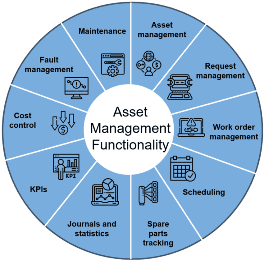 ASSET MANAGEMENT_Dynamics_365