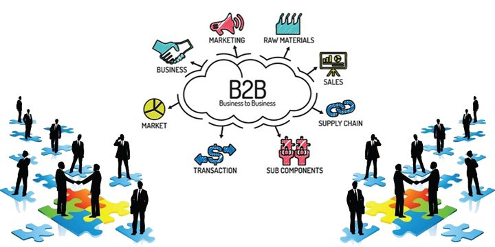 Business to business Digital Marketing in KSA