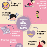 Running for stress relief infographic