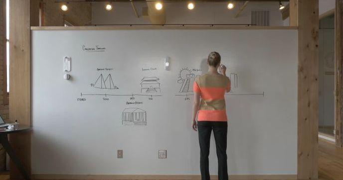 mur d'expression avec smartmarker