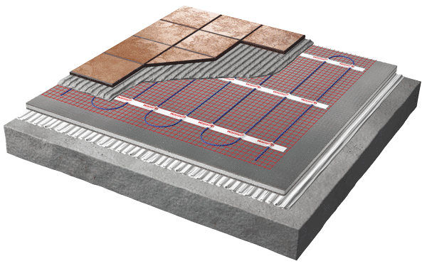 Warmup matten 150W/m²