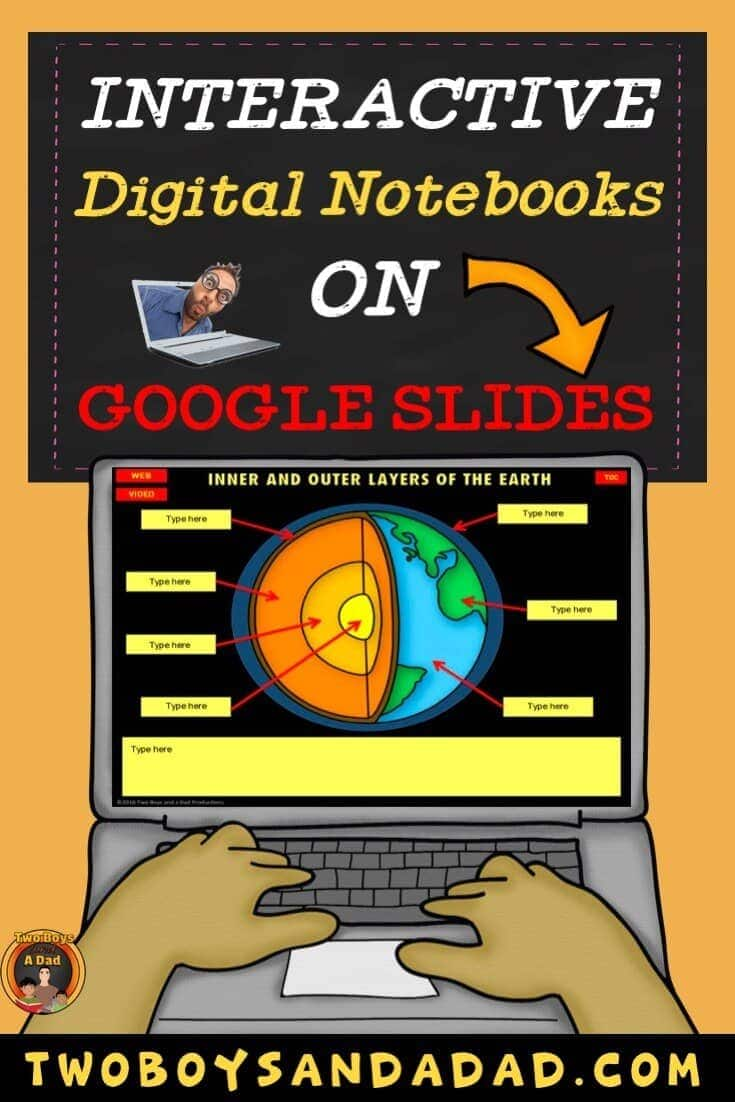 Using Interactive Digital Notebooks in the classroom with students is a great way to integrate content areas, support the common core state standards while providing a 21st-century tool for learning.  Check out the different kinds of Interactive Digital Notebooks I use and how they are used.  Then sign up to download a free SAMPLER!  #twoboysandadad #googleslides #googleclassroom #digitalnotebooks #chromebooks #ipads