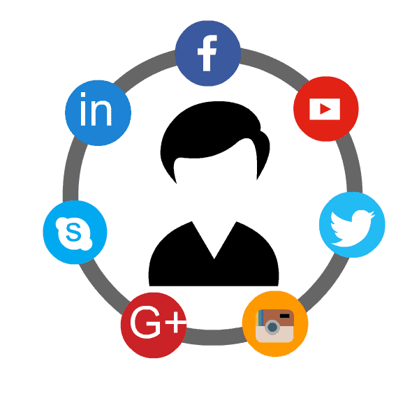 Zulution Social Media signals for seo miami