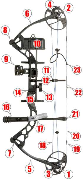 how to identify the parts of a compound bow! targetcrazy com Archery Bow and Arrow parts detail diagram