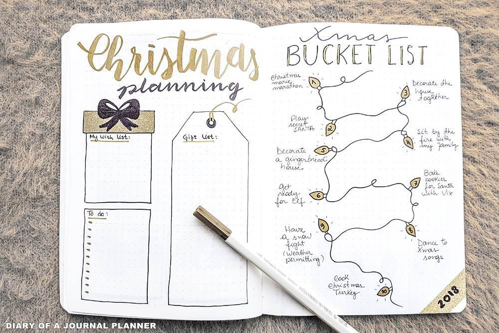 bullet journal christmas gift list