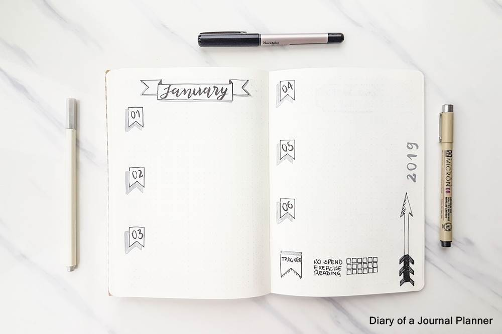 Kanuary bullet journal weekly spread