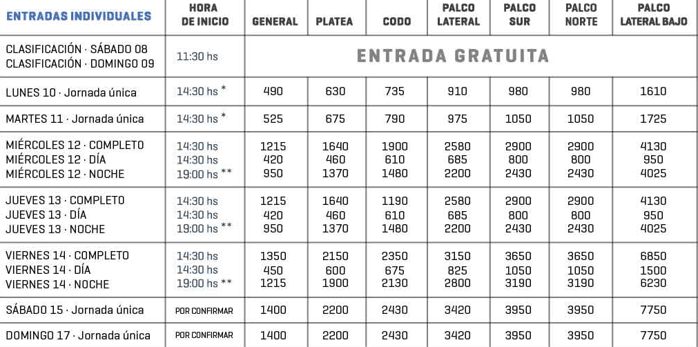 Argentina Open tickets prices