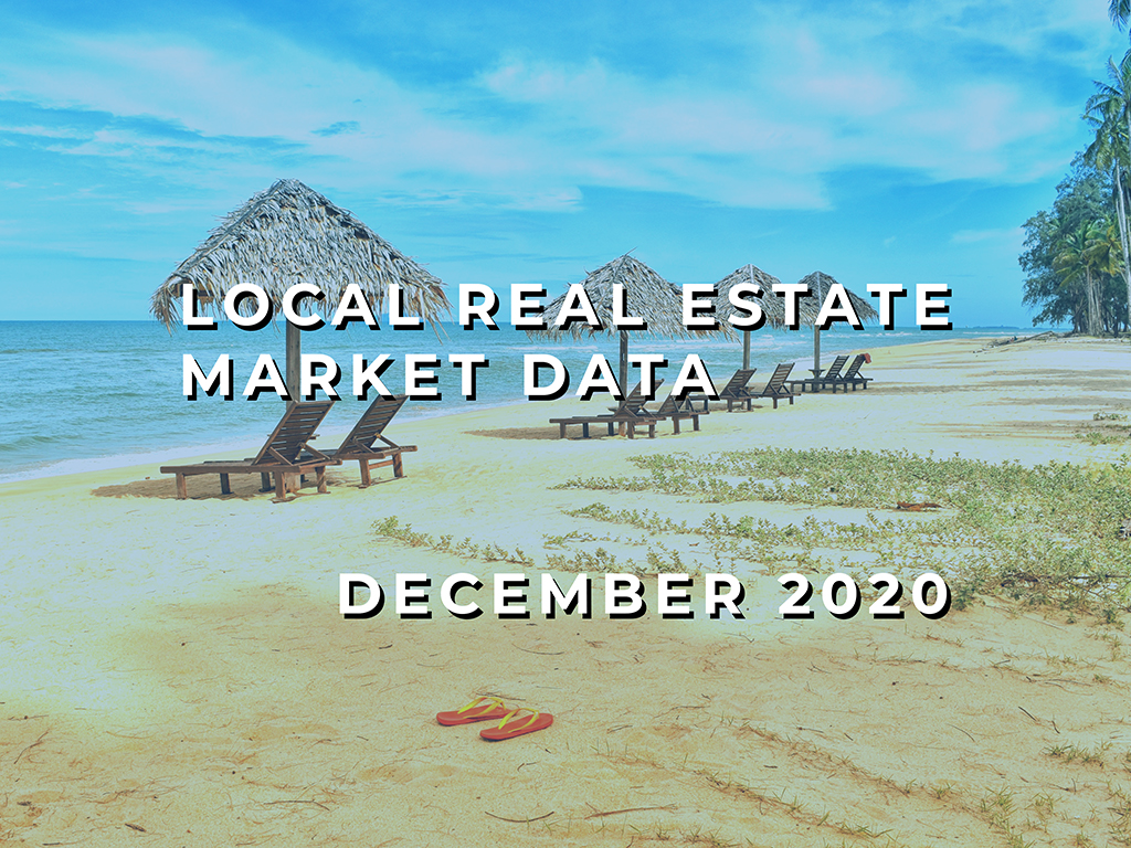 November 2020 Local Real Estate Market Data presented by Almost Home Real Estate Services
