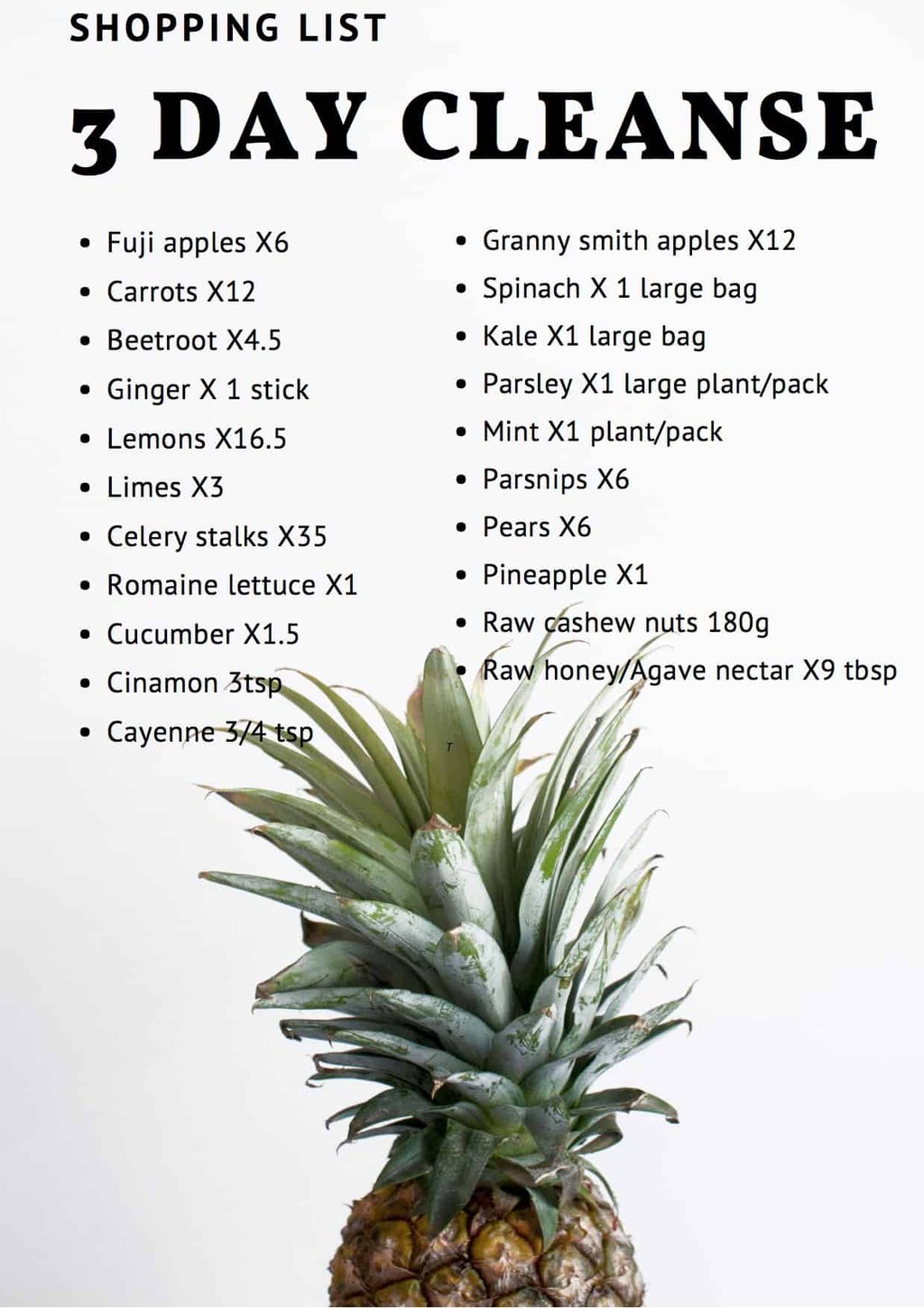 Complete shopping list for a 3 day juice cleanse that you can do at home.