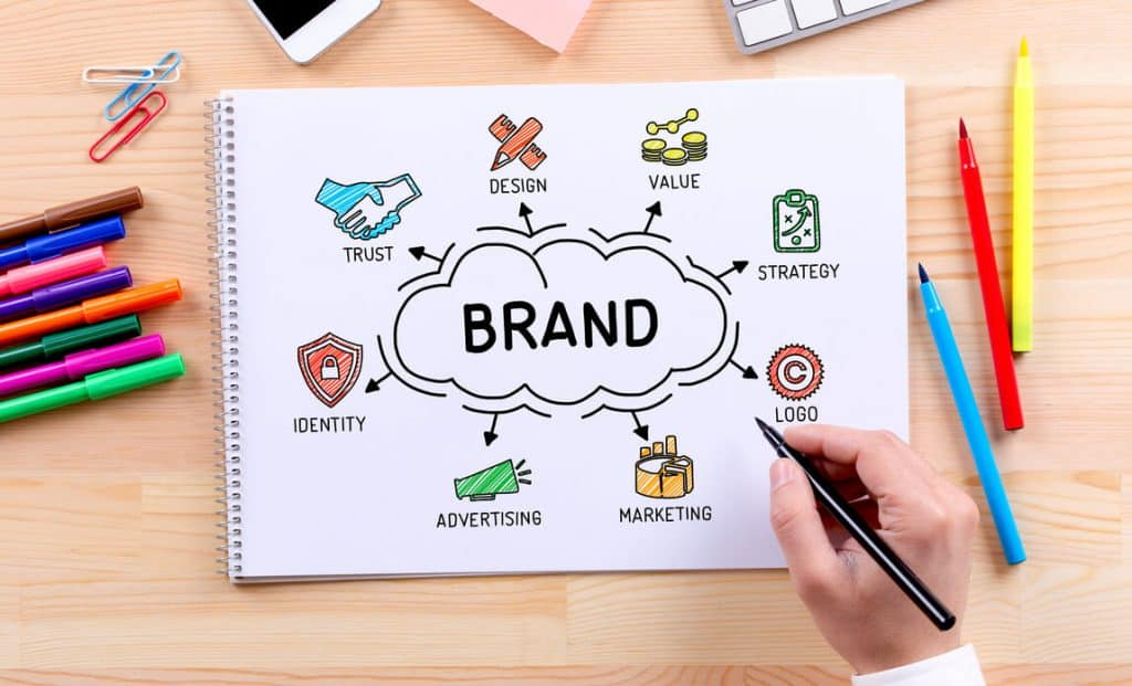 why-do-small-businesses-need-a-brand
