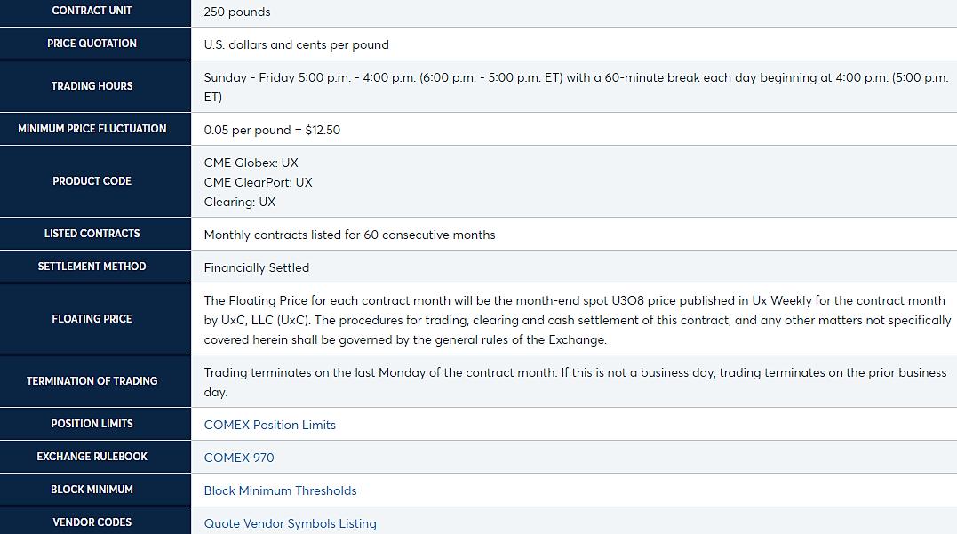 Invertir Uranio Futuros CME UX