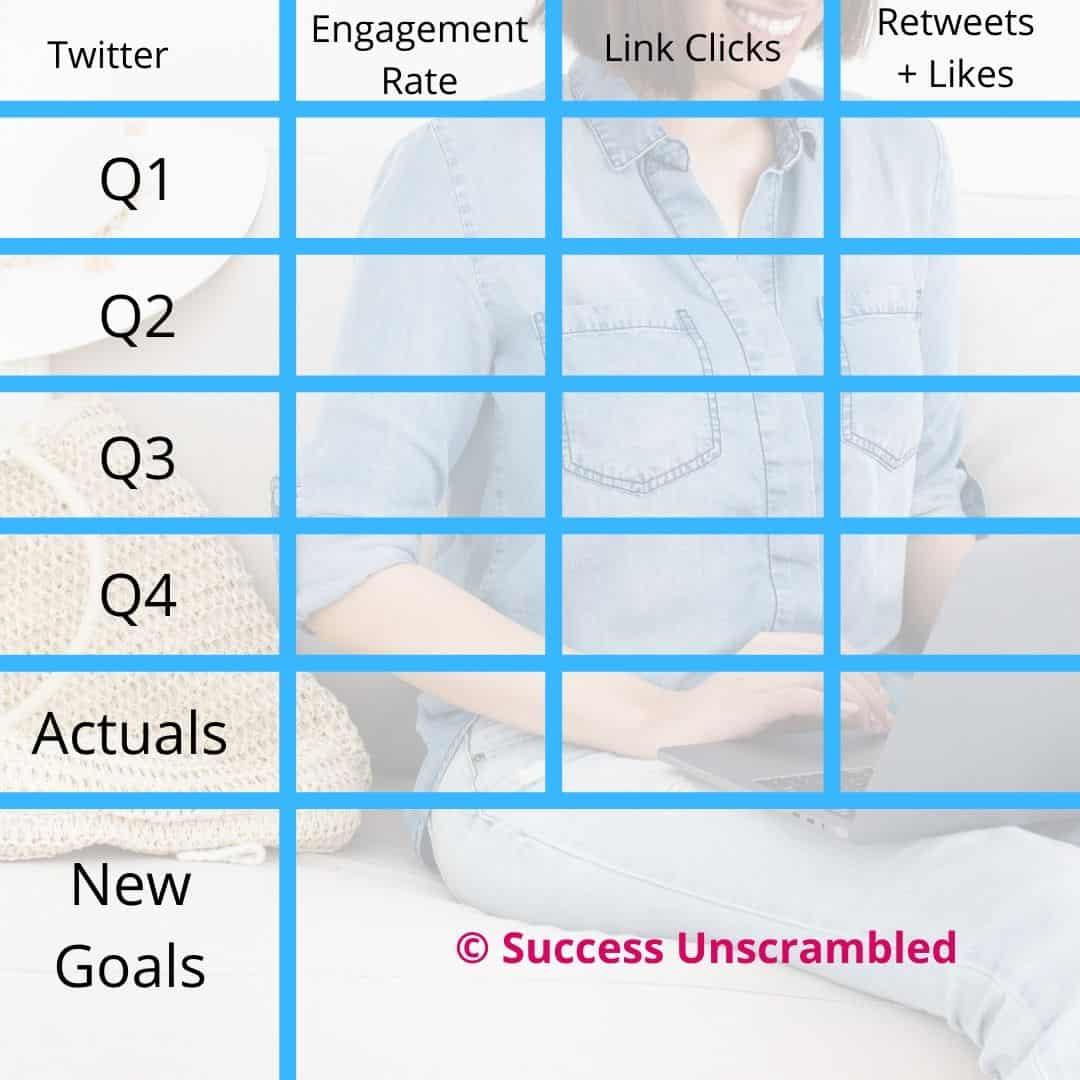 Twitter Analytics Audit-2