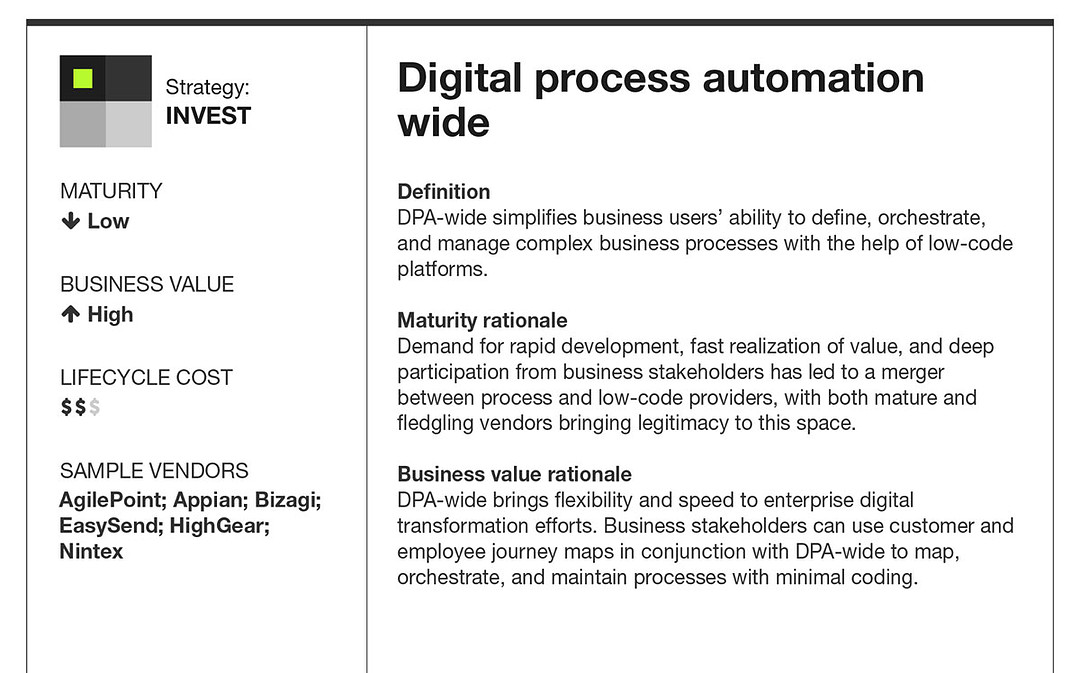 Forrester Recommends Enterprises Invest in Digital Process Automation-Wide