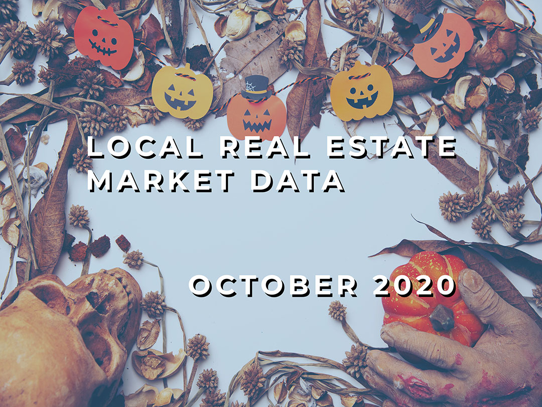 October 2020 Local Real Estate Market Data presented by Almost Home Real Estate Services