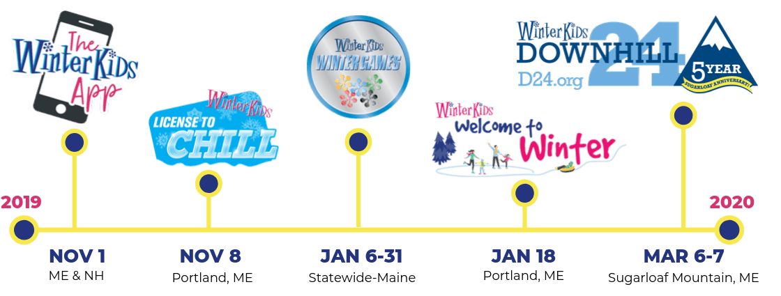 WinterKids FY2020 Key Event Timeline
