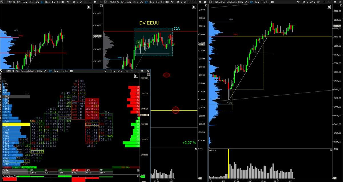 Trading Volatilidad y Liquidez - Enric Jaimez