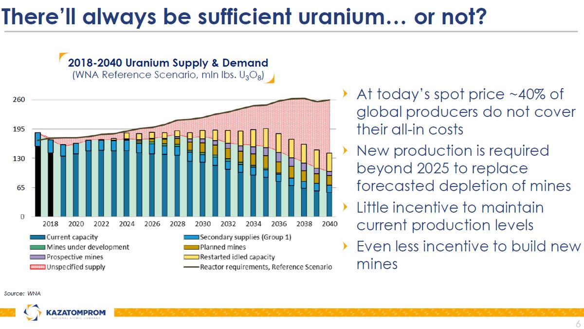 Invertir Uranio | Guía Futuros UX - Enric Jaimez