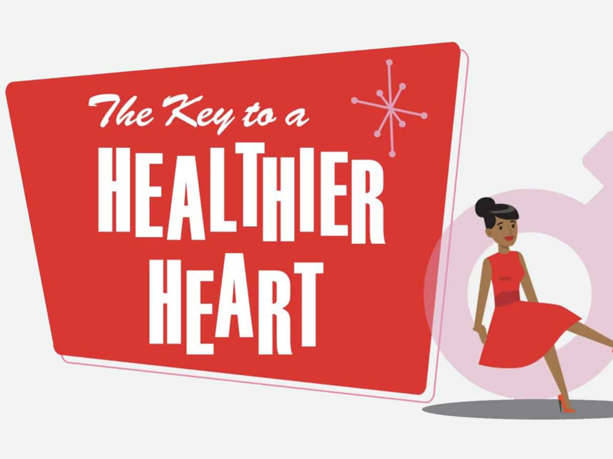 Health Health Infographics