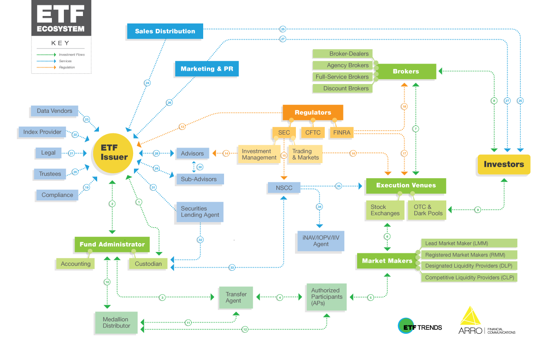 Guia básica ETFs en Español [Fondos cotizados] - Enric Jaimez