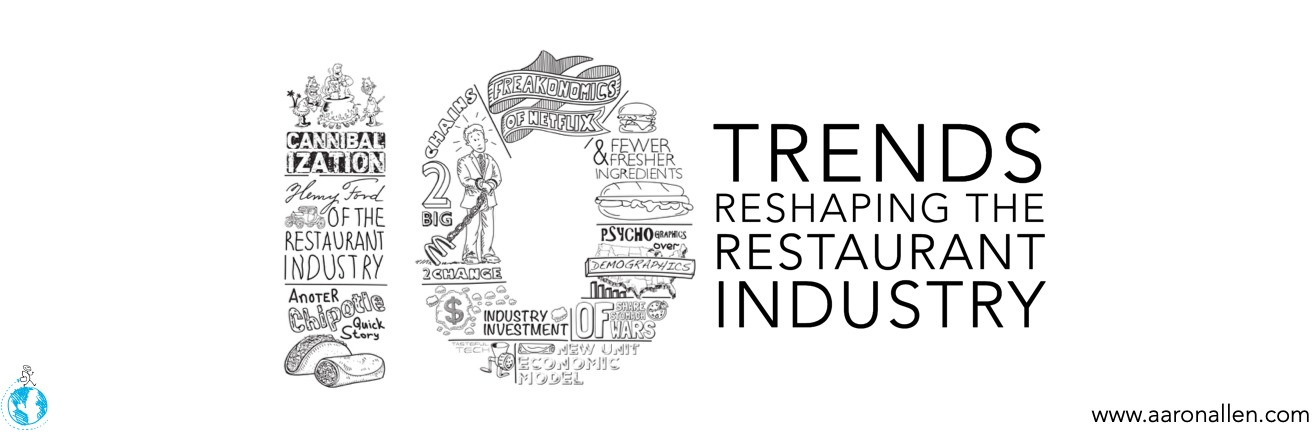 trends reshaping the restaurant industry