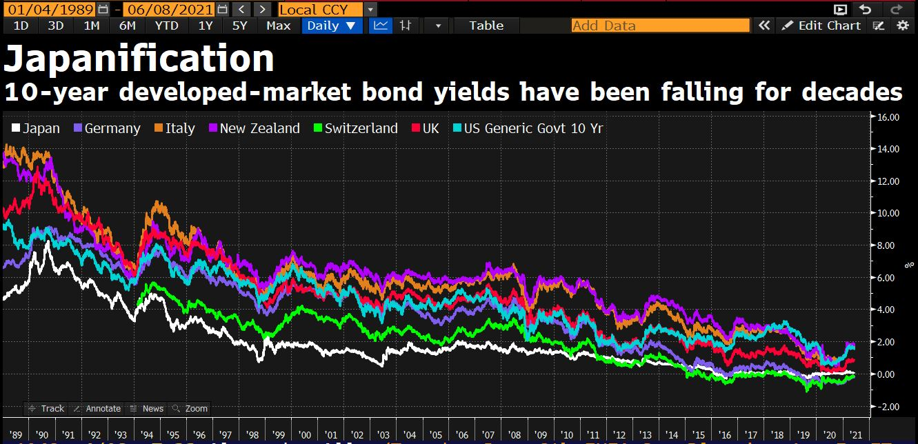 Deflación - Japonización Economía - Enric Jaimez