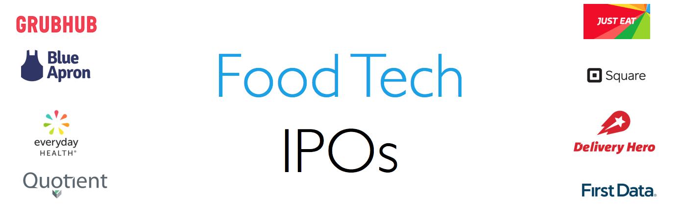 Food Tech IPOs
