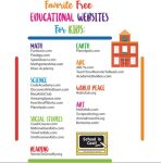 Distance Learning Educational Websites for Kids