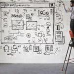 做网站,网页设计必须知道的几点流行设计趋势!