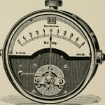 The Working Principle of a Ballistic Galvanometer