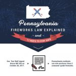 New Pennsylvania Fireworks Law Explained & Safety Tips: Infographic