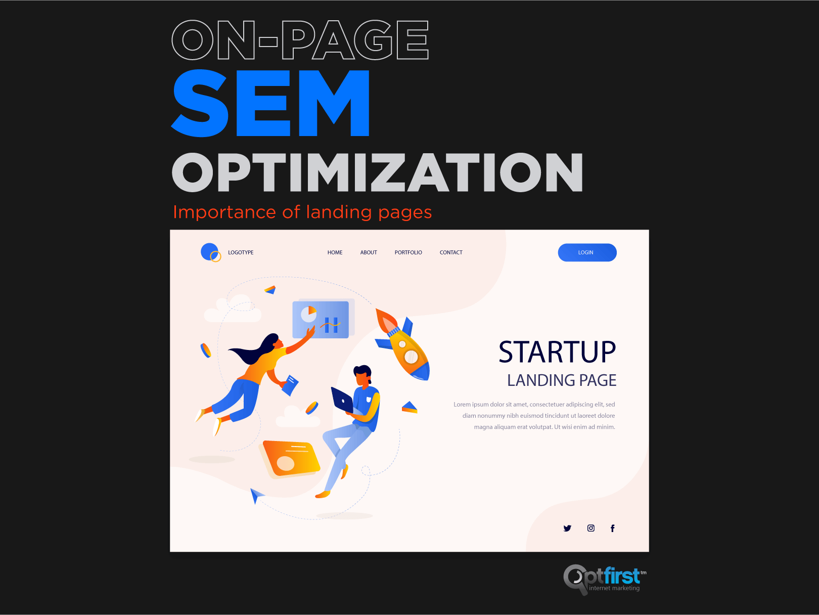 On-Page SEM Optimization –  Importance of landing pages