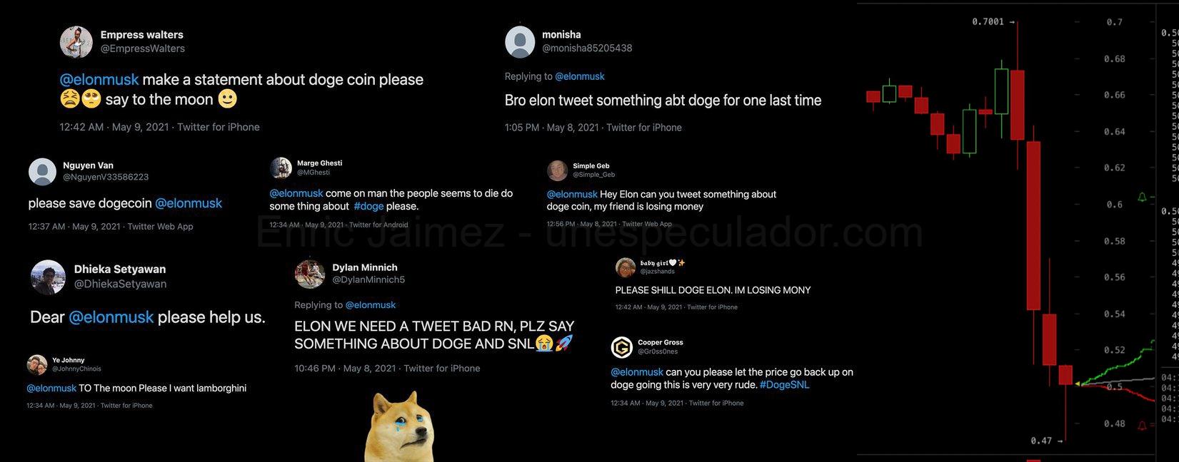estafa criptomonedas - dogecoins