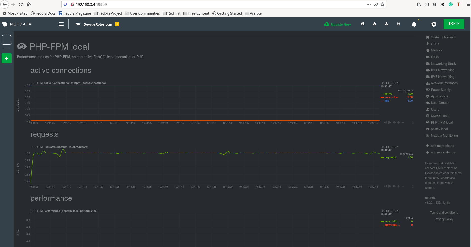 netdata monitor PHP-FPM