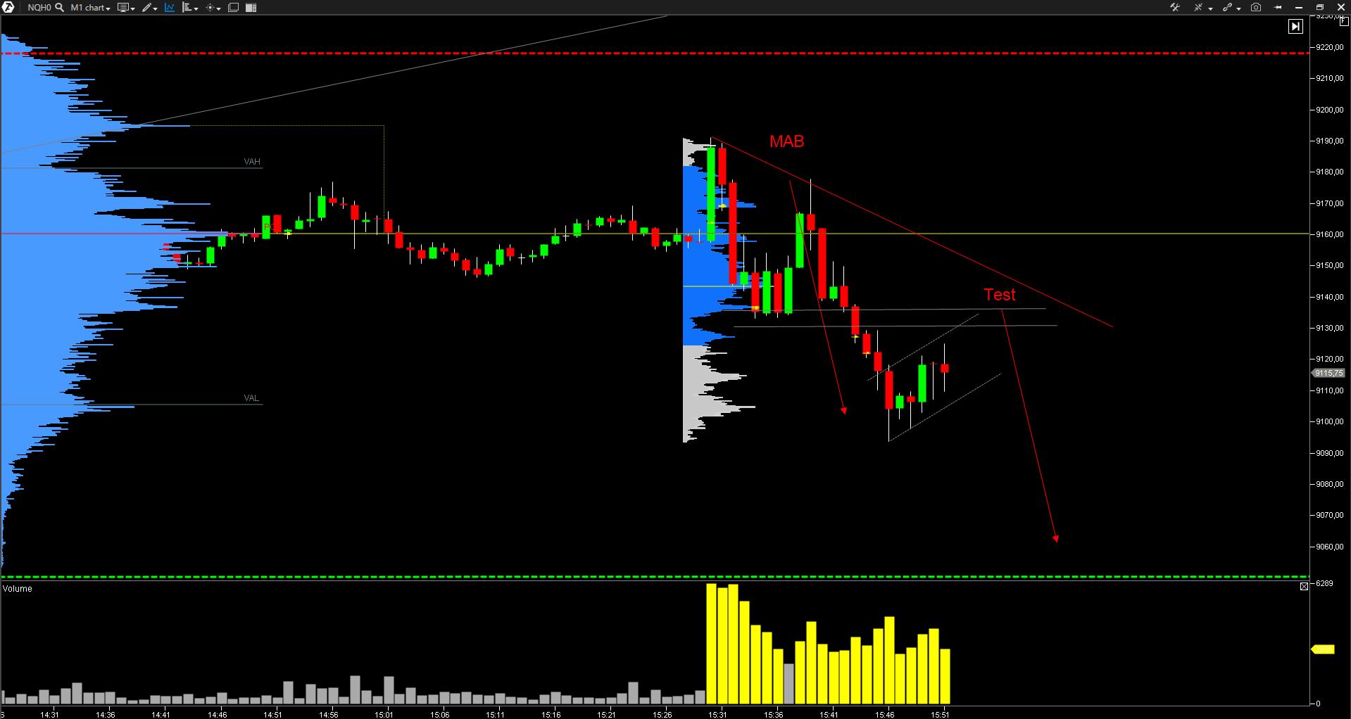 Estrategias de Trading Avanzadas - Enric Jaimez - unespeculador.com