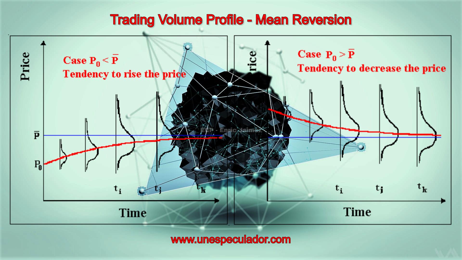 Volume Profile Trading - Enric Jaimez - unespeculador.com